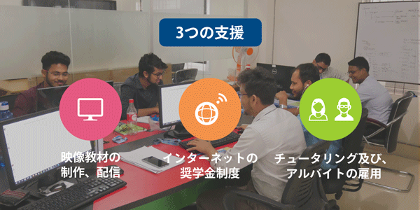 e-Educationの3つの支援