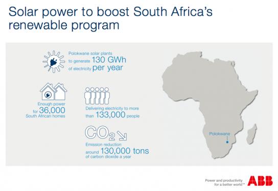 south-africa-solar