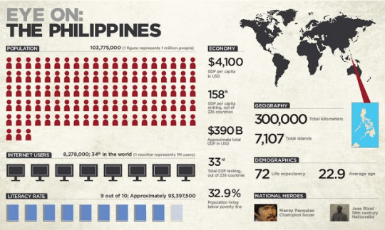 Philippine_cnn_profile_infographic