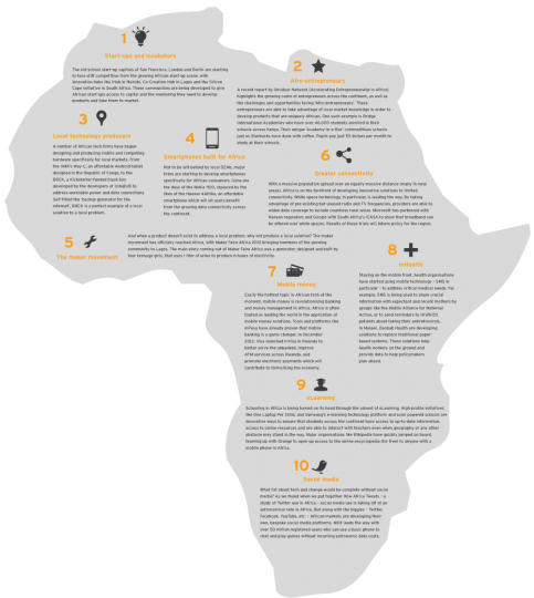 ten_technologies_changing_africa1