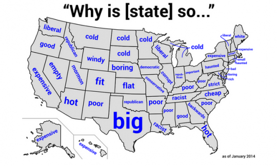 why is state