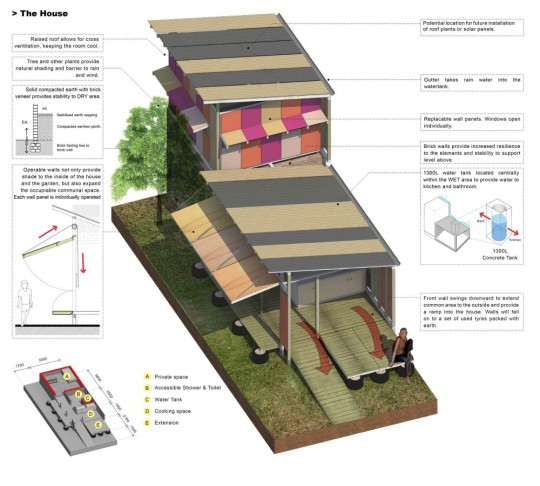 515268cab3fc4b5fe500001c_cambodian-future-house-competition-winning-proposals_wet___dry_house-1000x900