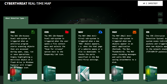 Cyber threats map05