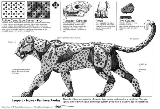 Mecha leopard breakdown by crazyasian1 d6rjqvx