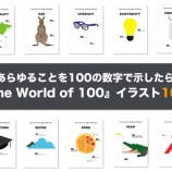 the-world-of-100.jpg