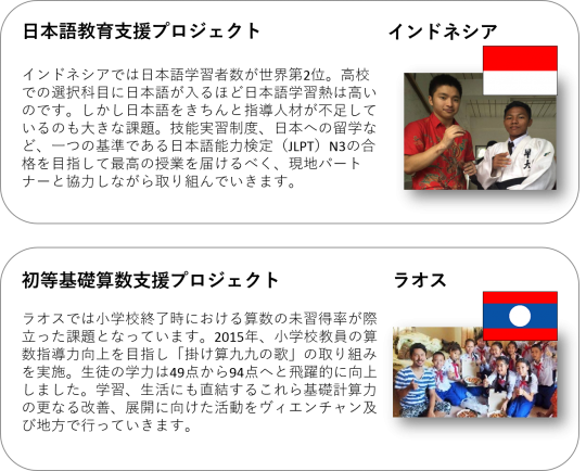 indonesia and laos