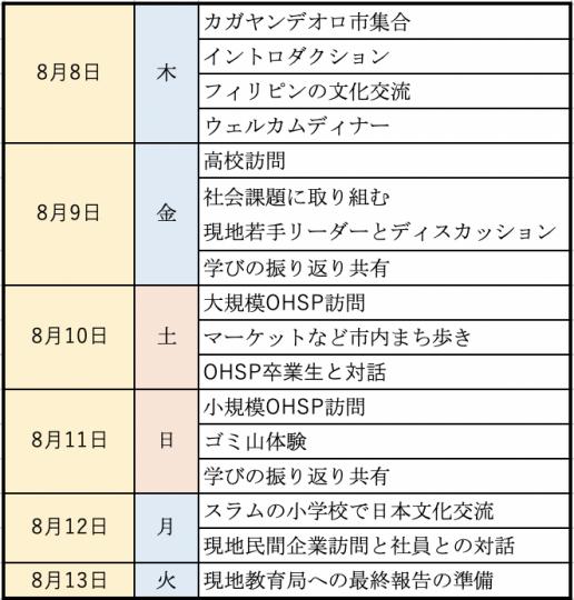 スクリーンショット 2019-04-06 10.24.17